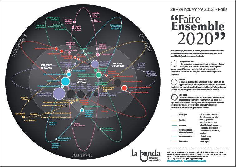 infographie_fonda