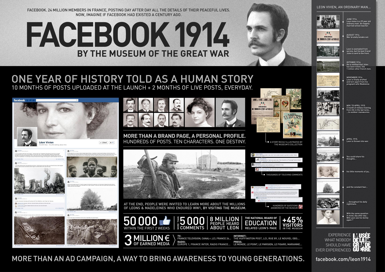 Facebook 1914 Case Study