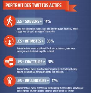 InfographieAuraMundiTwitter